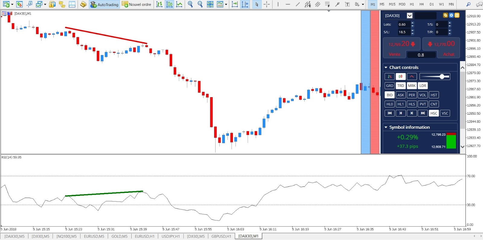 divergenza rsi indicatore trading