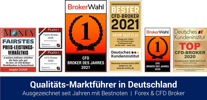 Der beste CFD Broker in Deutschland - Brokerwahl, DKI, Focus Money