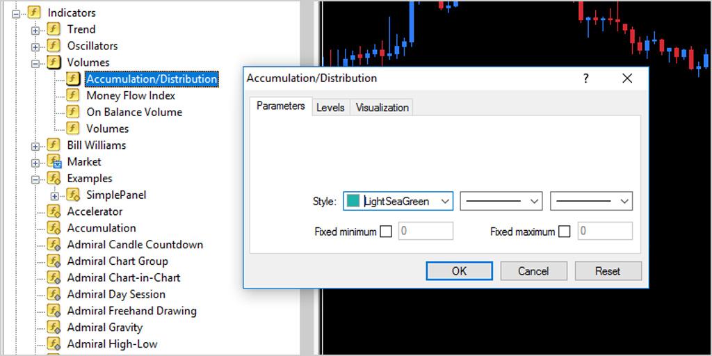 Accumulation Distribution Indicator navigation panel