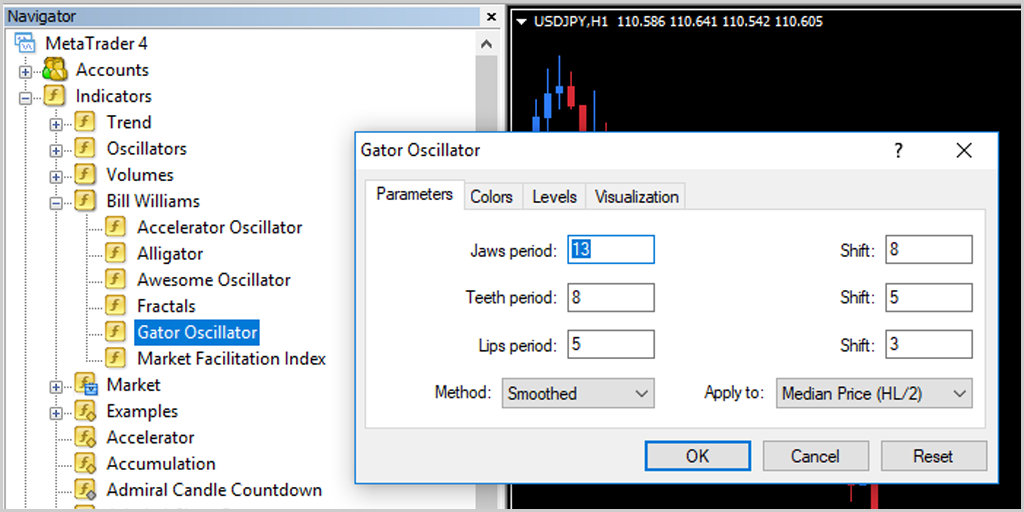 MetaTrader 4 - Gator settings
