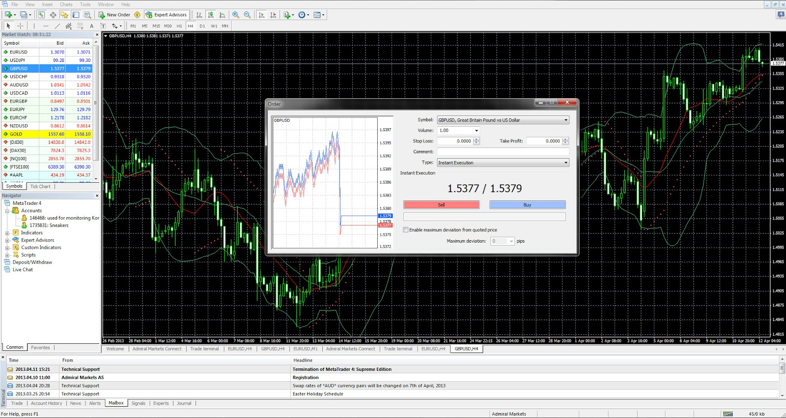 Forex direct market access