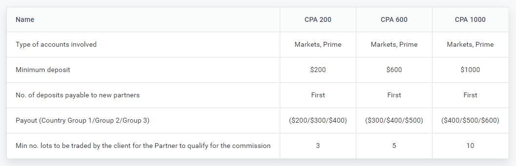 cpa trading partner