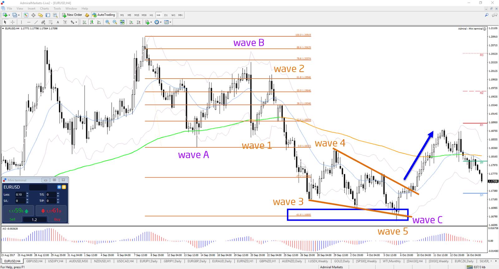 wave analysis 2.png