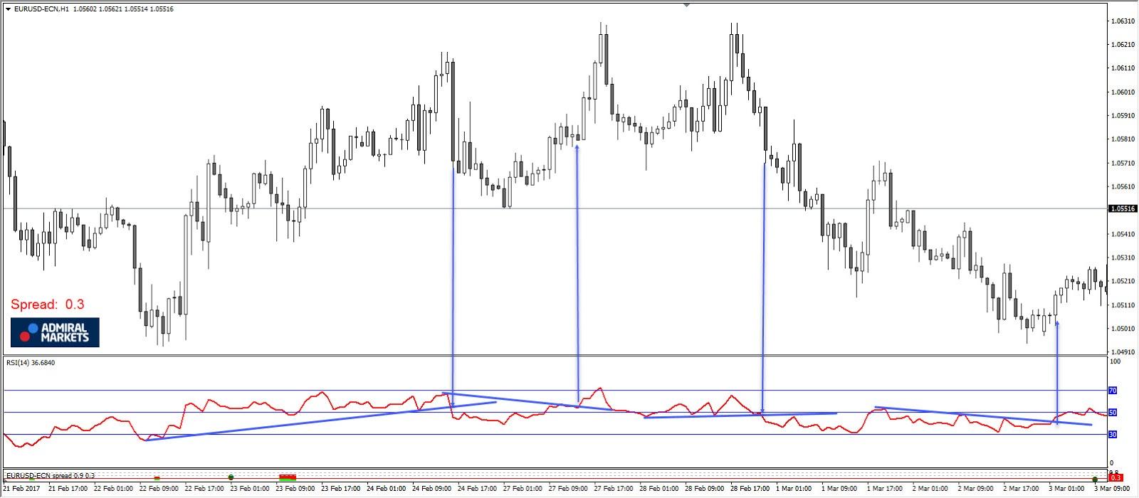 RSI trendlines.jpg