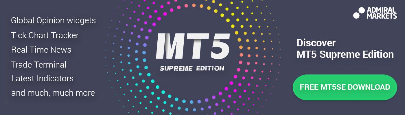 Trade With A MetaTrader 5 Supreme Edition Account