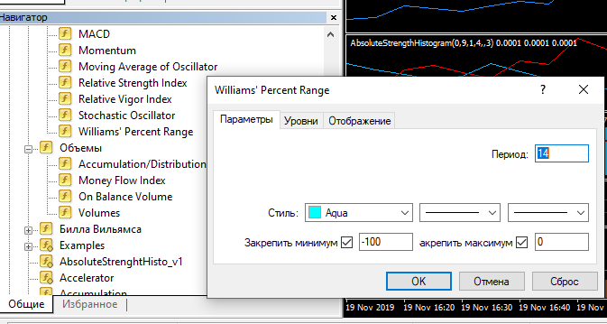 индикатор williams percent range в metatrader 4