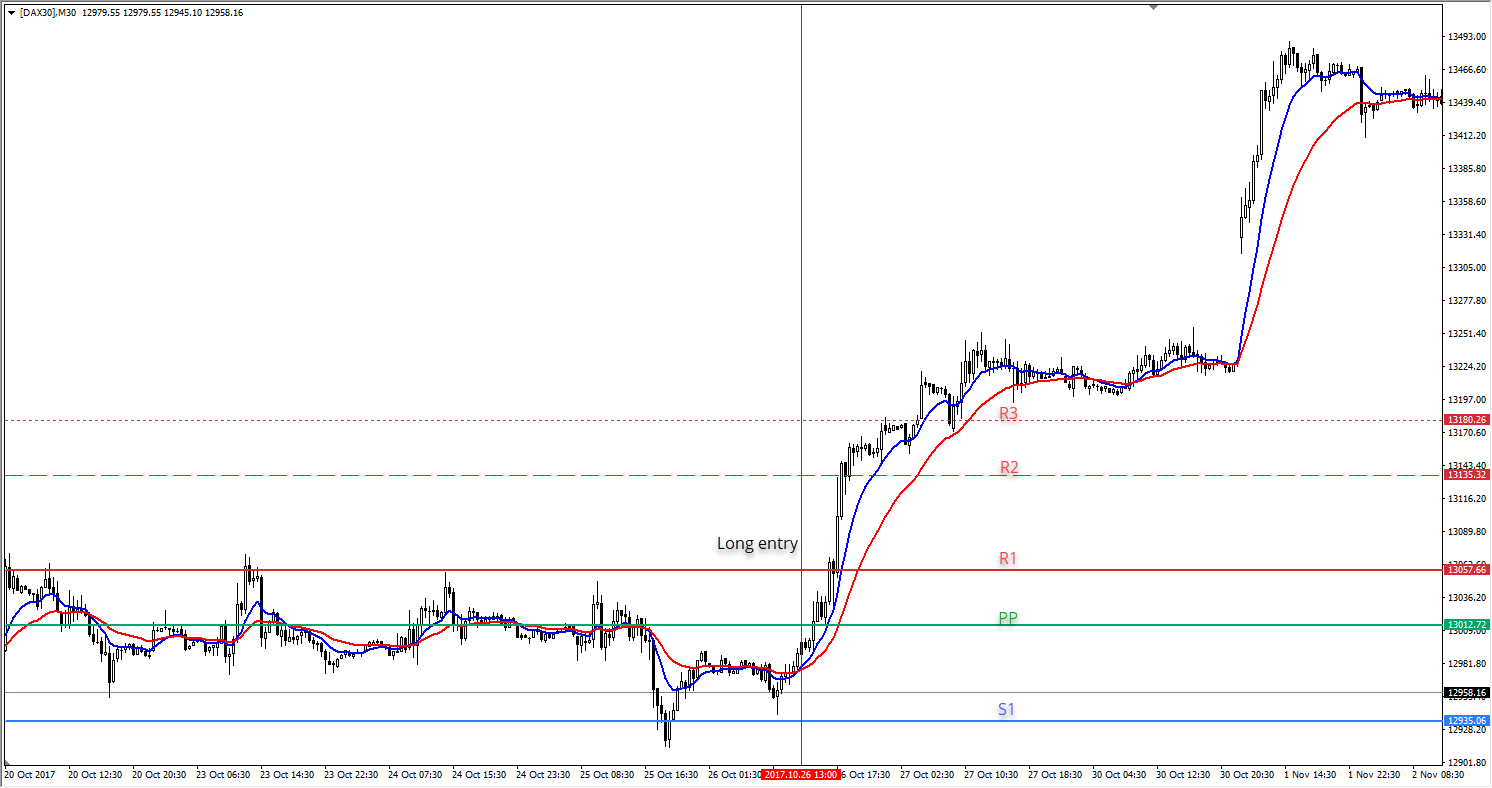 dax index - dax30 trading dax 30 realtime - dax 30 forecast