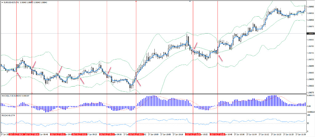 Low spread forex brokers scalping