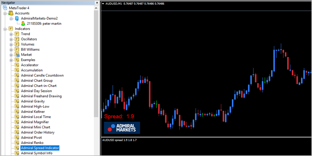 MetaTrader 4 navigation window