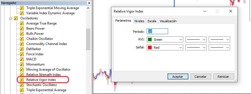 indicador RVI