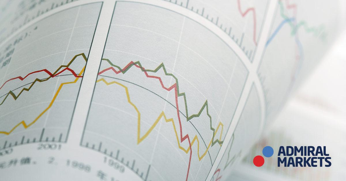 Технически анализ Admiral Markets