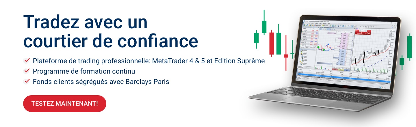 Methode forex facile