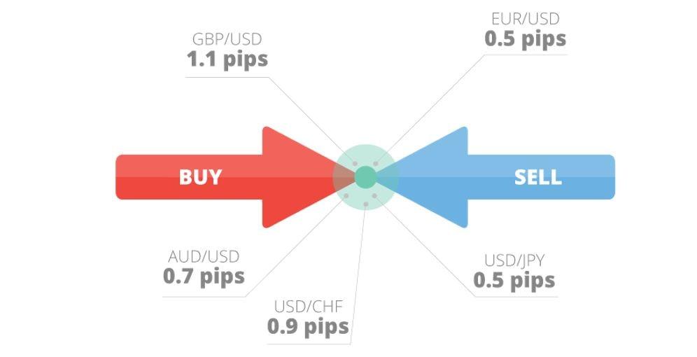 tranzacționare centrală modul de utilizare tranzacționarea opțiunilor binare de la 1 preț