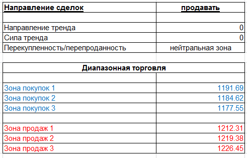table_030415_GOLD.png