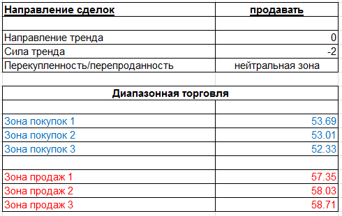 table_060415_OIL.png