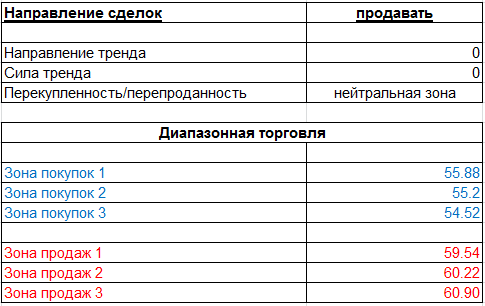 table_070415_OIL.png