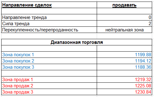 table_080415_GOLD.png
