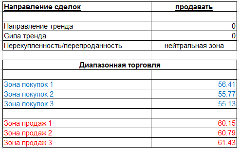 table_080415_OIL.png
