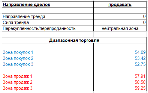 table_090415_OIL.PNG