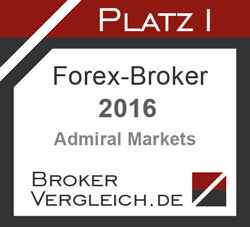 Bester Forex-Broker 2016 laut Brokervergleich.de - Admiral Markets UK