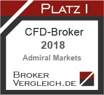 Bester CFD-Broker 2018: Admiral Markets