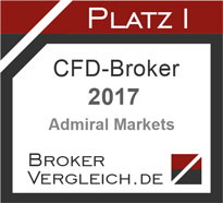 Bester CFD Broker 2017 in Deutschland - Admiral Markets