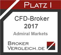 Bester CFD Broker Deutschlands 2017: Admiral Markets laut Brokervergleich.de