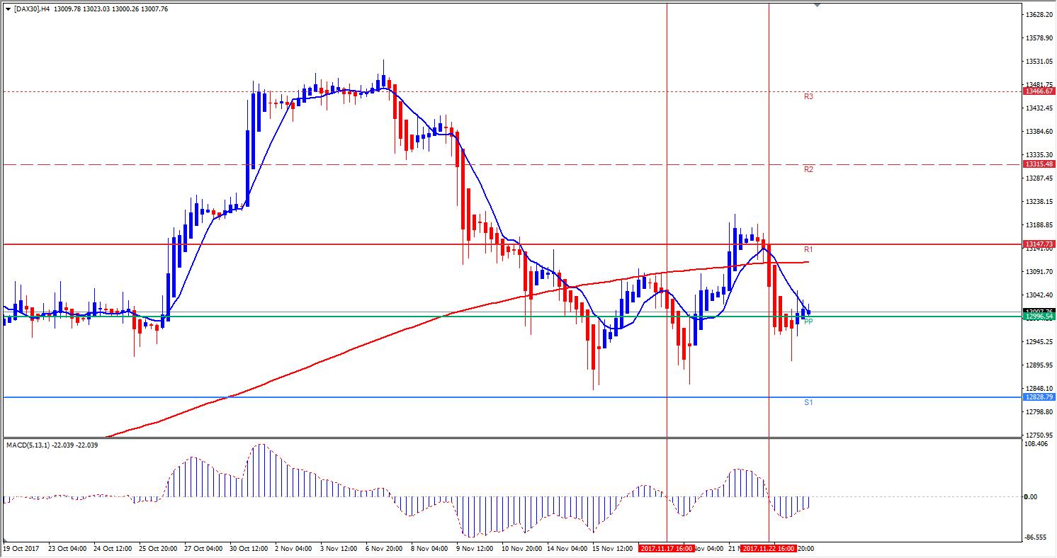 trader indice boursier dax