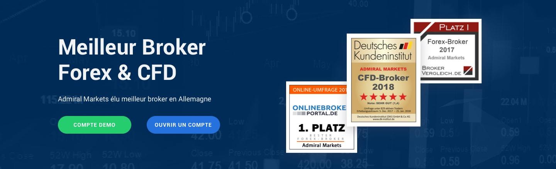 trader en ligne le forex avec un broker regule
