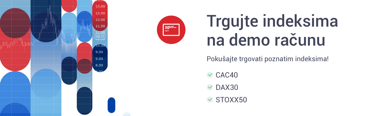 cfd-indeks