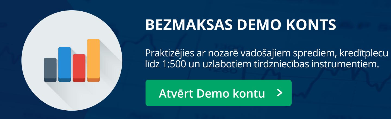 Uzsāc tirgot bezmaksas demo kontā