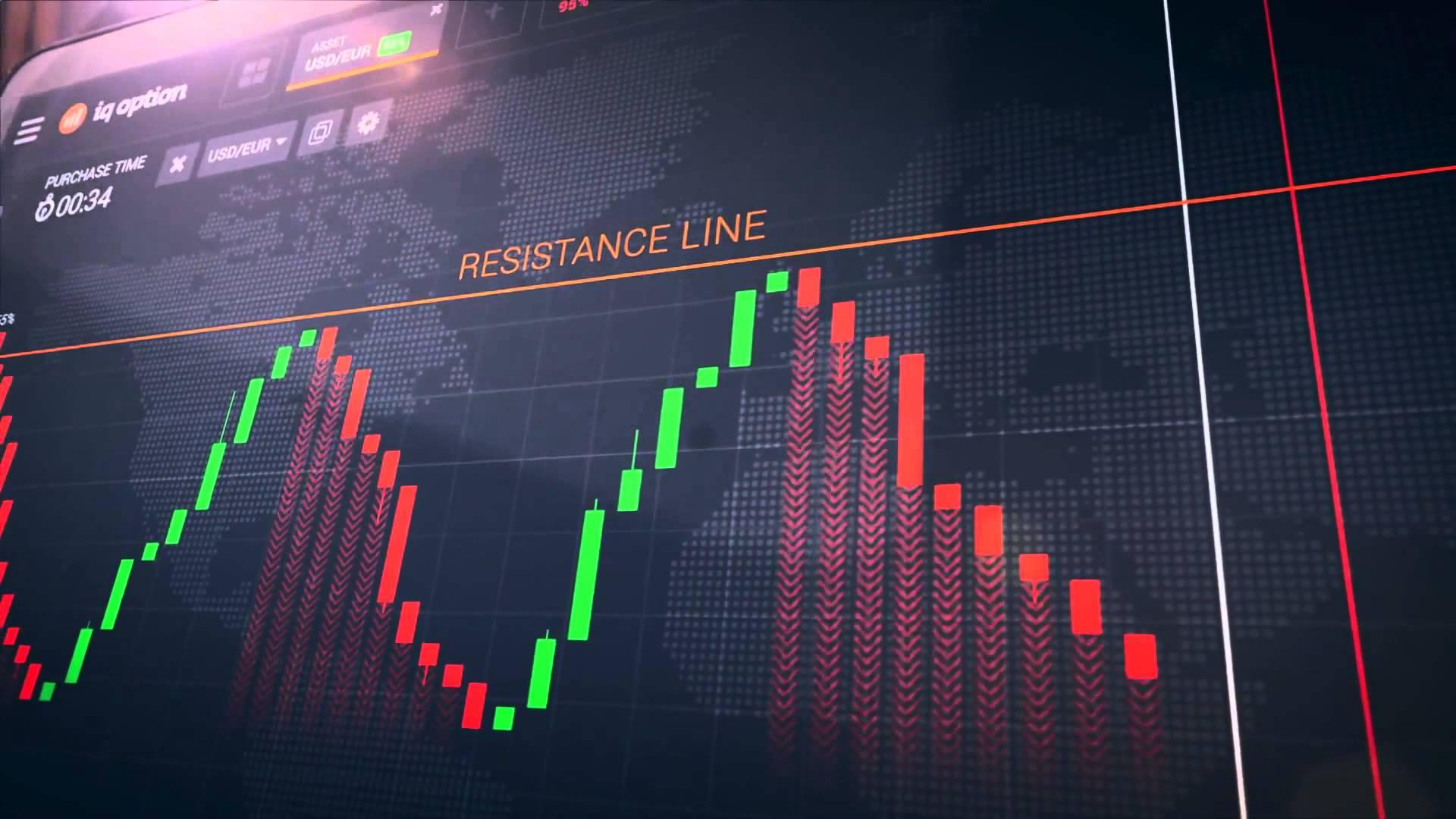 Как просчитывать на форексе цены на нефть сегодня график форекс