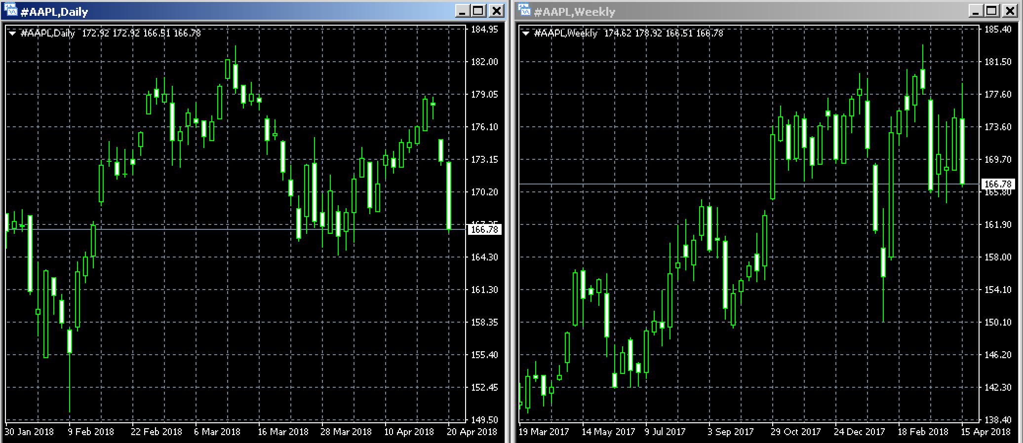 wat is een gat in de markt