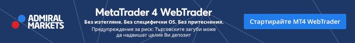 WebTrader от Admiral Markets