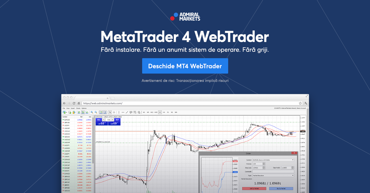 metatrader 4, platforma web, mt4 web, mt4 browser