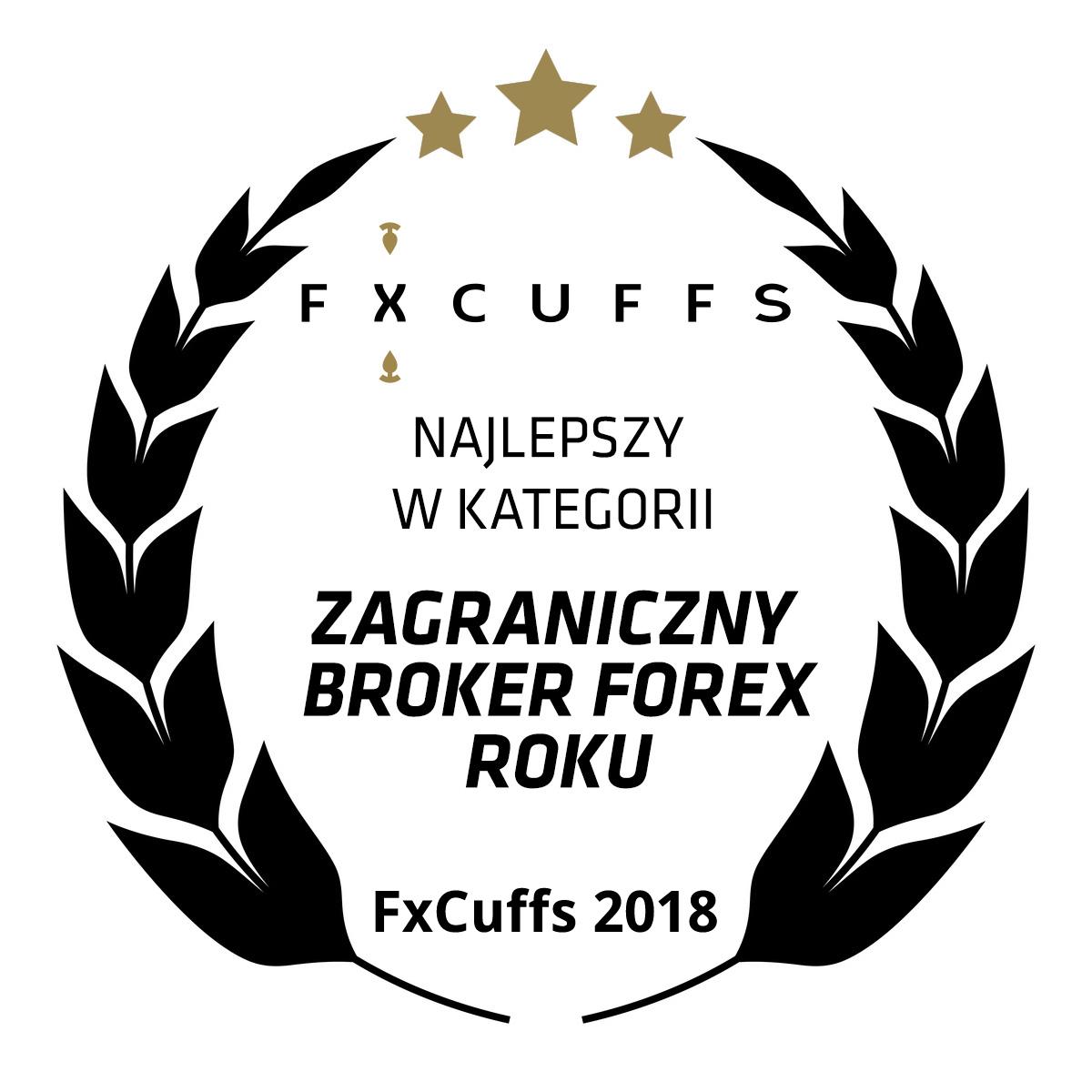 FxCuffs 2018 - Najlepszy Zagraniczny Broker Forex