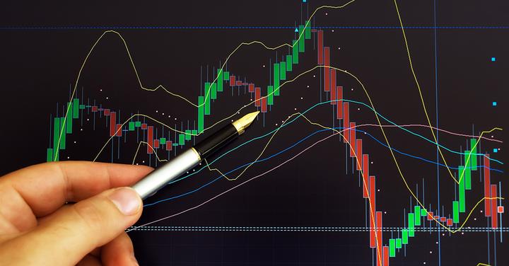 Estrategias de trading I. 3 Bars y Fibonacci