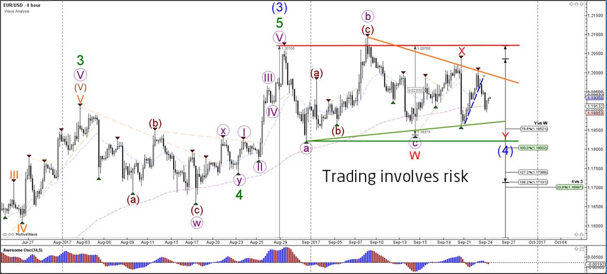 Trading-Blog. Handelssignale für Forex, DAX-Future Swing-Trading und Daytrading, CFDs, Goldaktien. Price Action, Markttechnik. Trader-Ausbildung, Handelsmethoden.