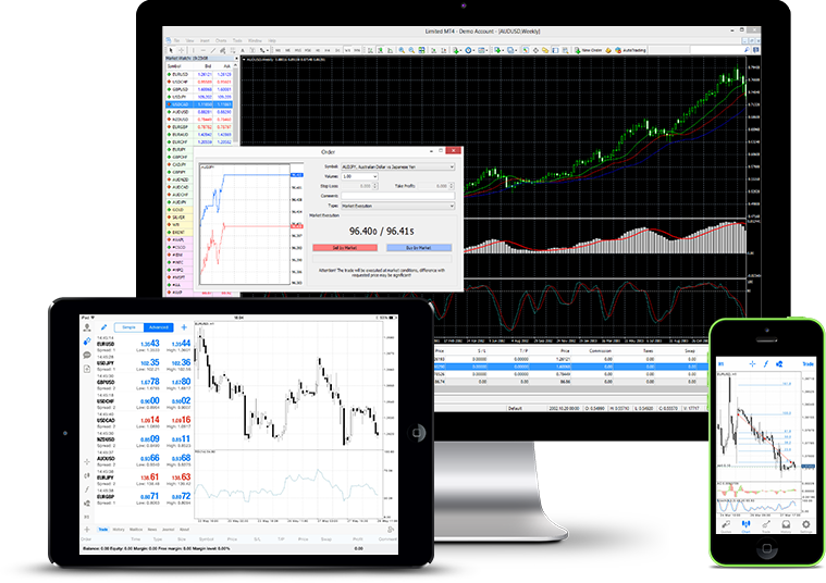 MetaTrader 4 ir pieejams Windows, Mac, iPhone, iPad un Android ierīcēm.