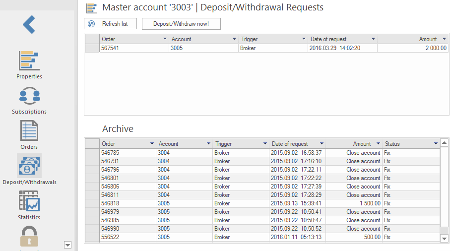 Manager account. Trading. Deposit/Withdrawal requests